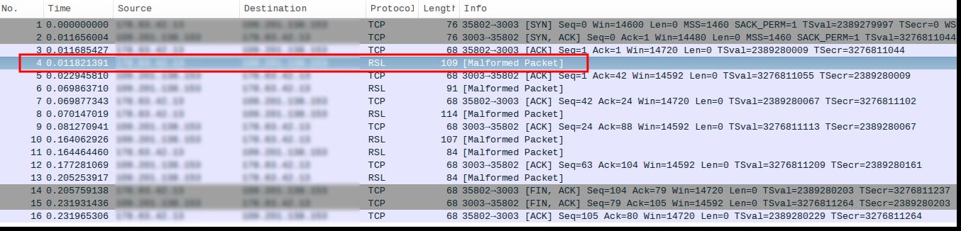 SMS SMPP Troubleshooting - Kolmisoft Wiki